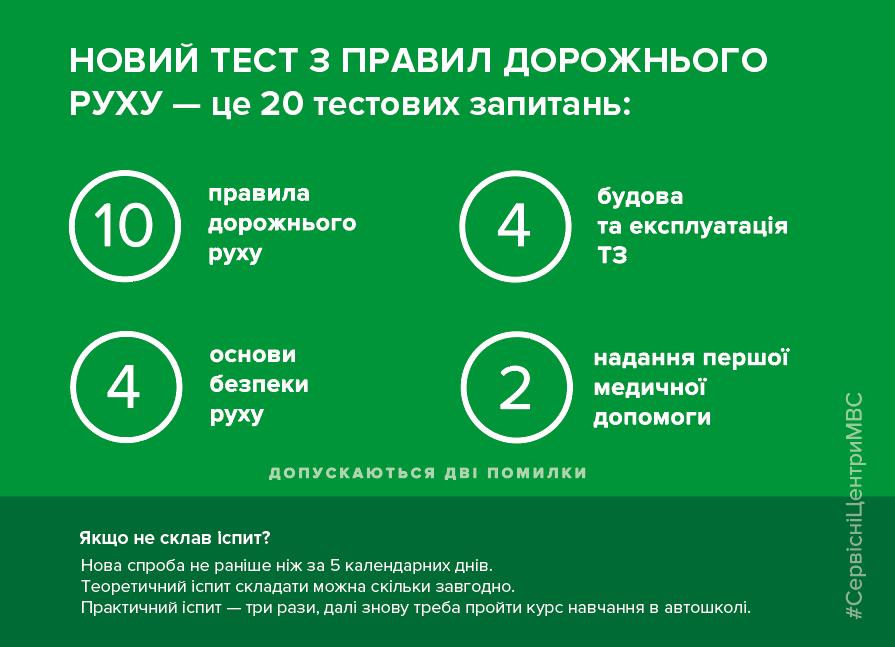 МВД опубликовало детали новых тестов по ПДД, которые вводятся 1 июля