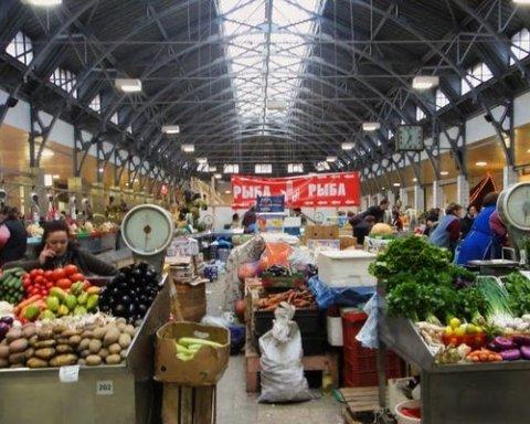 рынок рынки