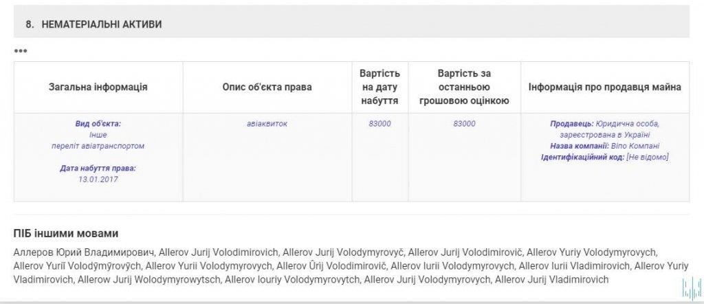 Правда о доходах: чем владеет командующий Нацгвардией Юрий Аллеров