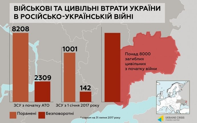 В Україні назвали кількість путінських найманців на Донбасі, є інфографіка
