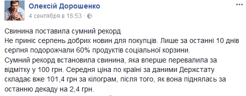 Свинина в Україні встановила ціновий рекорд