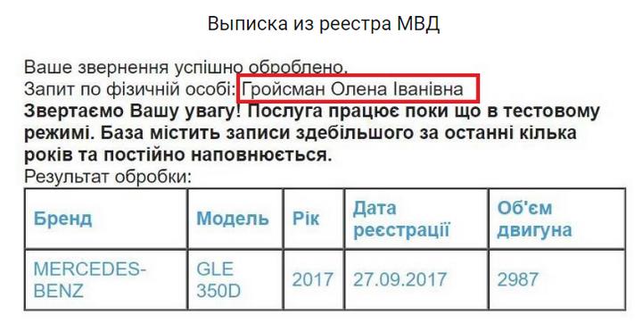 """Гройсман заявил о необходимости усилить контроль на дорогах: """"То, что произошло в Харькове, это просто ужас"""" - Цензор.НЕТ 6307"""