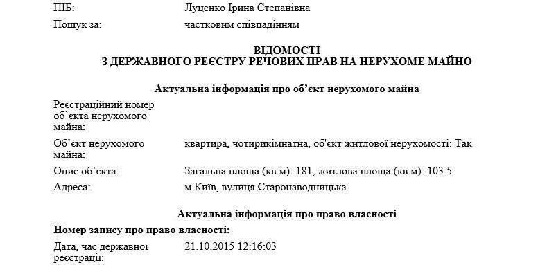 У жены Луценко нашли элитную квартиру на Печерске
