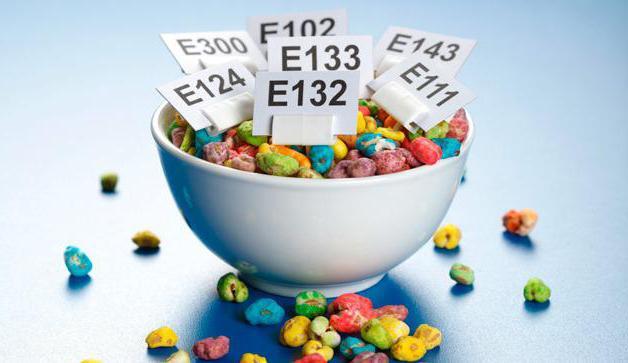 Пищевые добавки-убийцы: полный перечень «ешек», которые употреблять не стоит