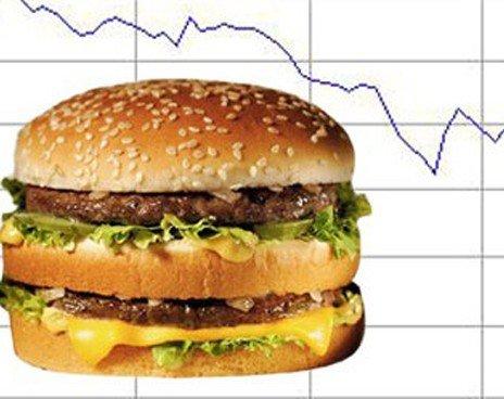 Подтверждено «индексом Биг-Мака»: курс доллара должен быть 8,9 гривны