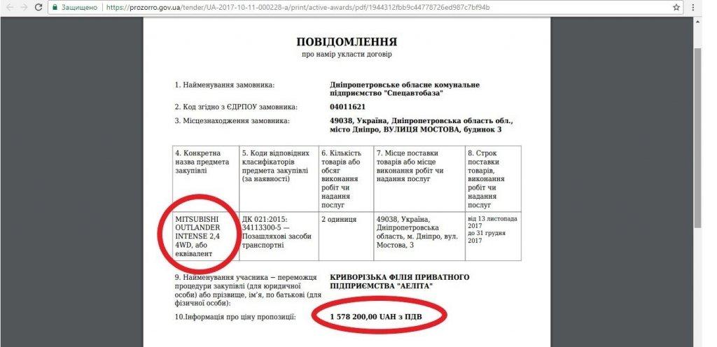 Mitsubishi Outlander и фирма с криминальной историей: что, почем и у кого закупает областной совет Днепра?