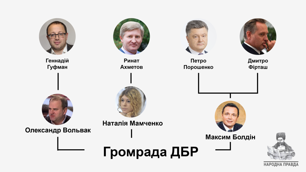 В общественный совет ГБР попали люди Фирташа, Порошенко, Ахметова и экс-регионала из Днепра Гуфмана