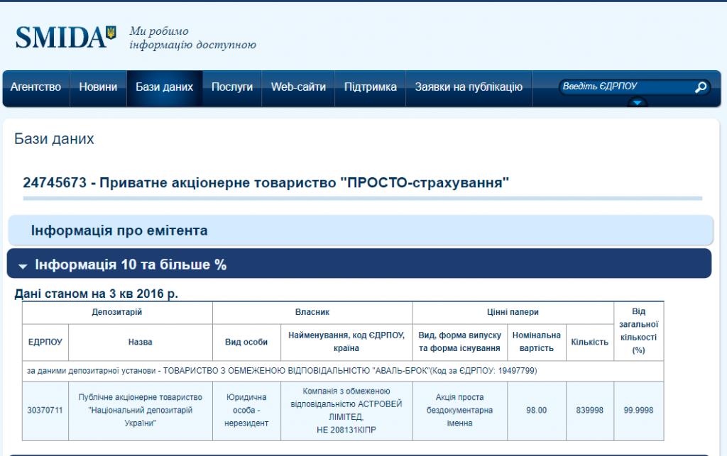 На 200 миллионов гривен застраховался «Энергоатом» в компании с русскими корнями
