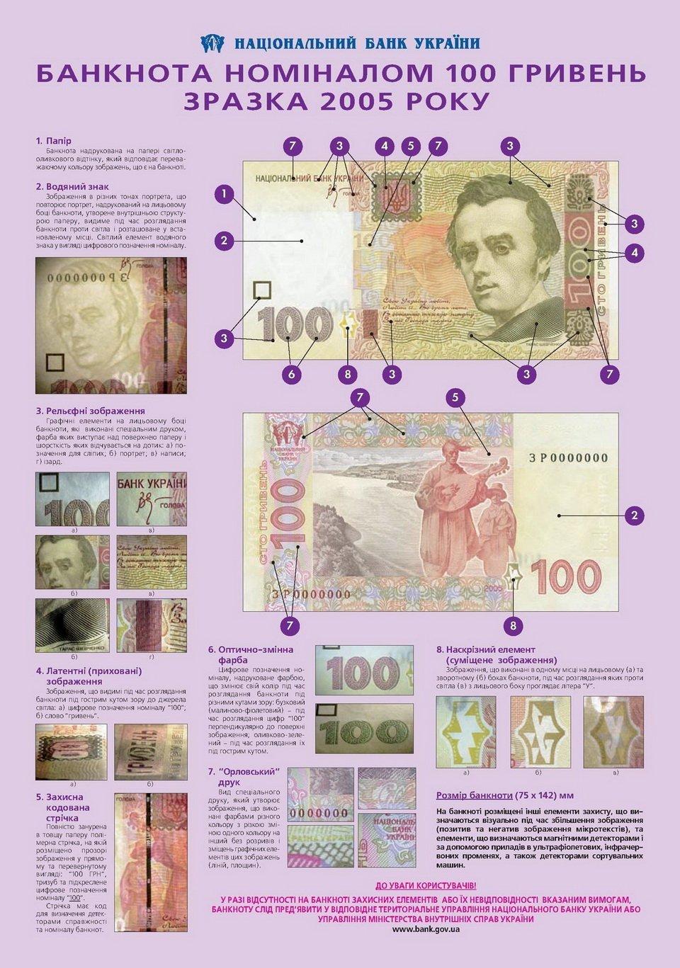 Украинцев предупреждают о фальшивых деньгах из банкоматов