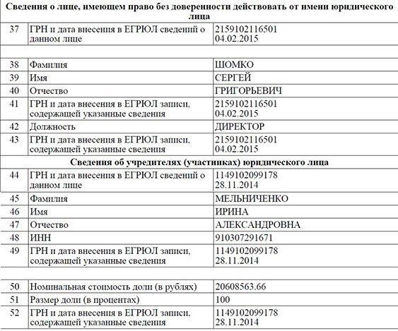 Дороге авто, квартири і бізнес у Криму: журналісти показали майно претендента на посаду у ДБР