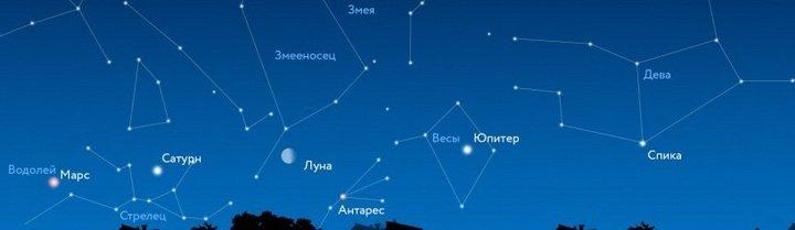 Вночі 3 травня українці зможуть побачити міні-парад планет