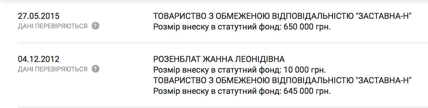 Янтарный нардеп Розенблат «забыл» задекларировать ломбард жены