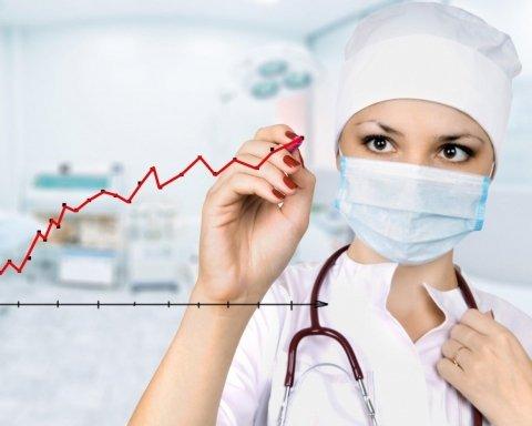 Как связаны онкология и развитие диабета: медики нашли ответ