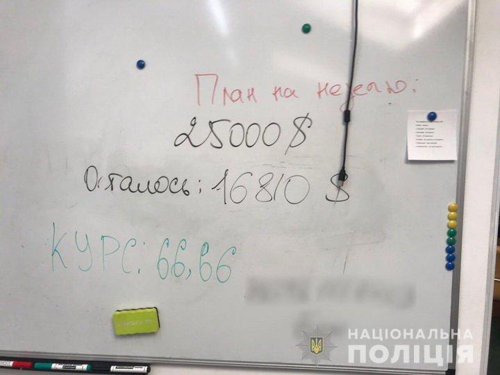 В Киеве прикрыли большую группу брокеров-мошенников