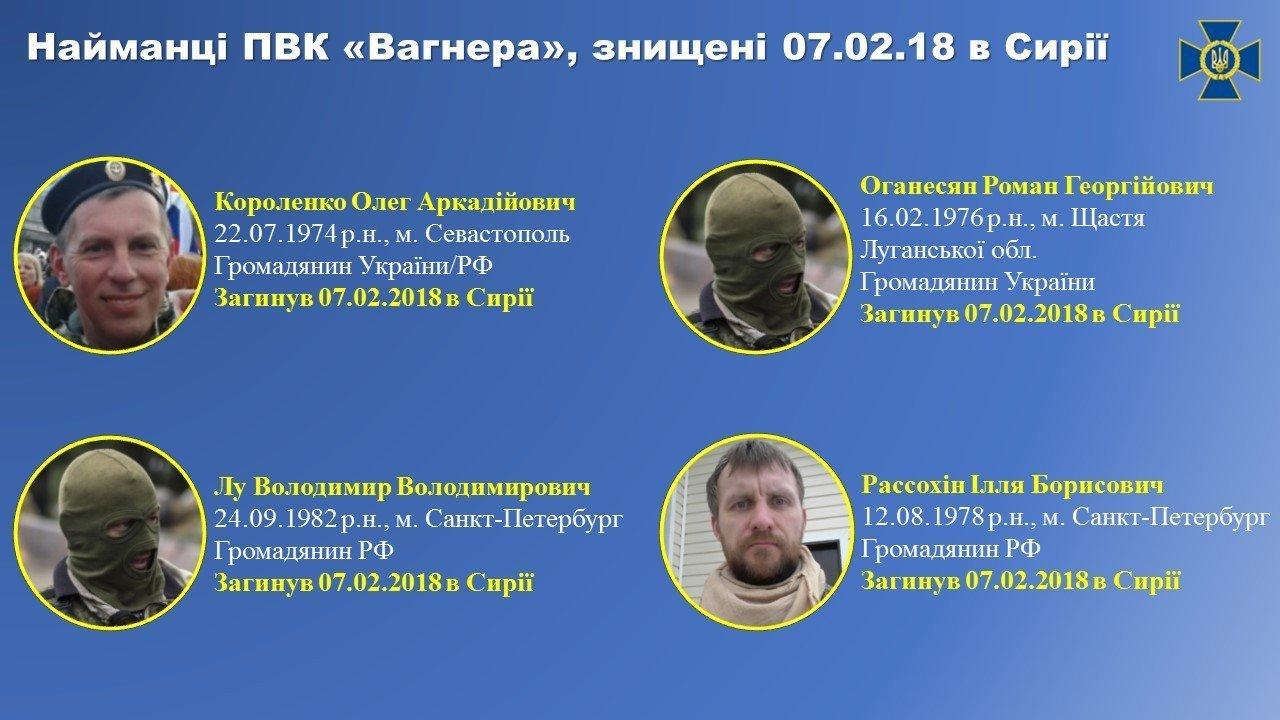СБУ рассекретила список наемников Путина, среди них есть украинцы