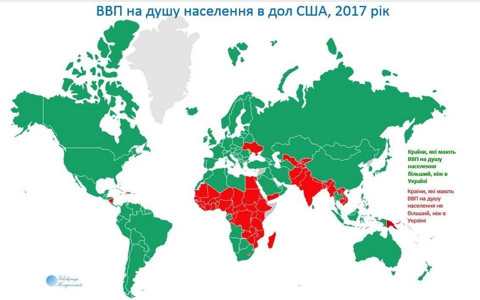 Отчет МВФ: Украина оказалась самой бедной страной Европы