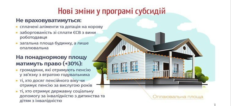 Субсидії по-новому: українцям повідомили про сім важливих змін