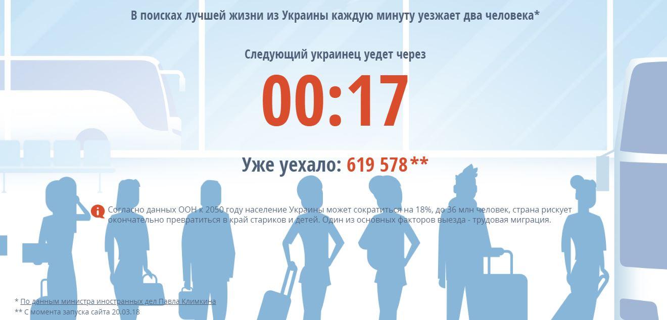 Країна старих і дітей: скільки українців тікає з країни, тривожна статистика
