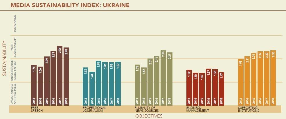 Свобода слова: можно ли в Украине говорить правду