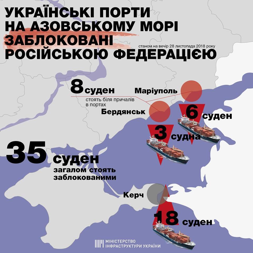 Россия устроила Украине масштабную морскую блокаду: карта и важные подробности