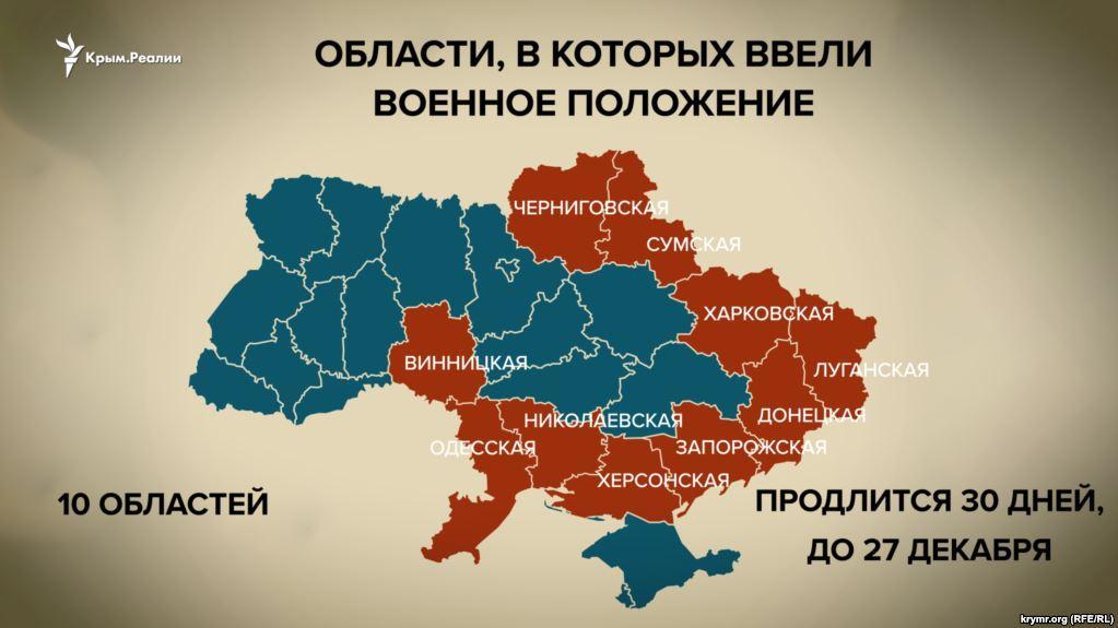 Воєнний стан в Україні завершується: українцям нагадали важливі деталі
