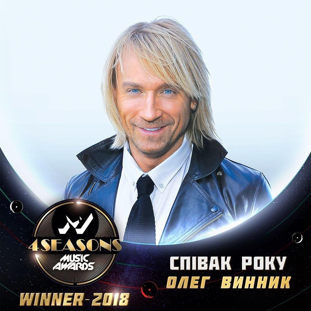 M1 Music Awards 2018: названо найкращих українських артистів