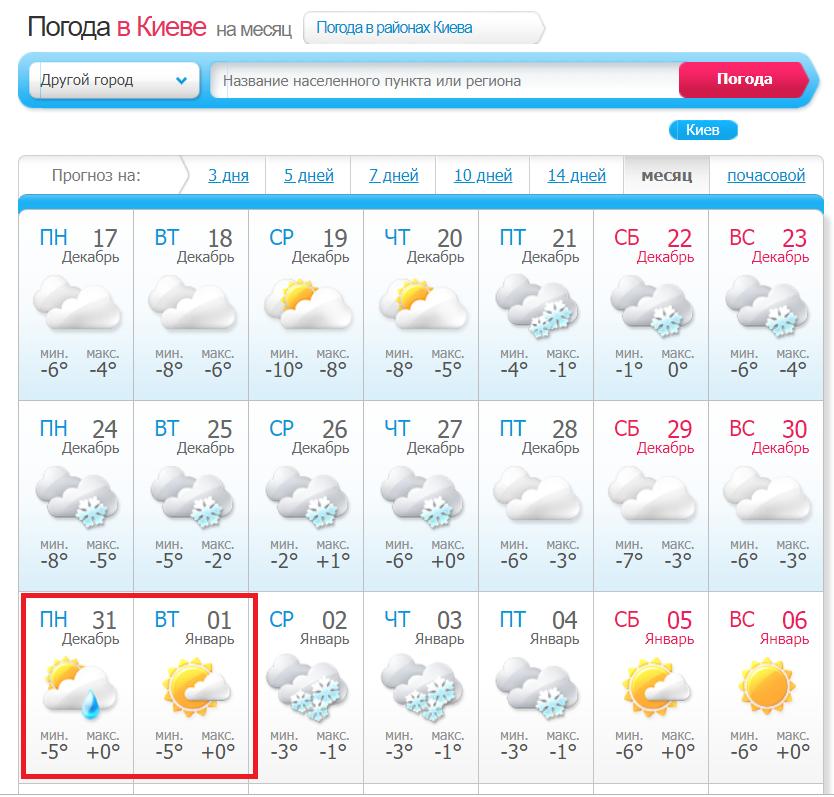 Погода на Новий рік в Україні: синоптики розповіли, які області засипле снігом