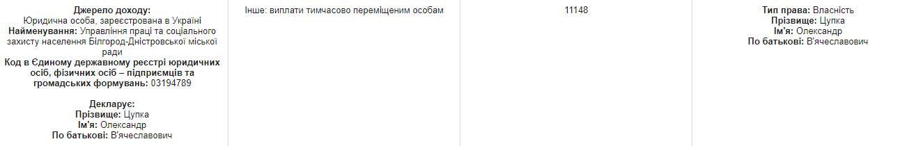 """В Україні спокійно працює прокурор, батько якого служить """"ДНР"""" у Донецьку – розслідування"""