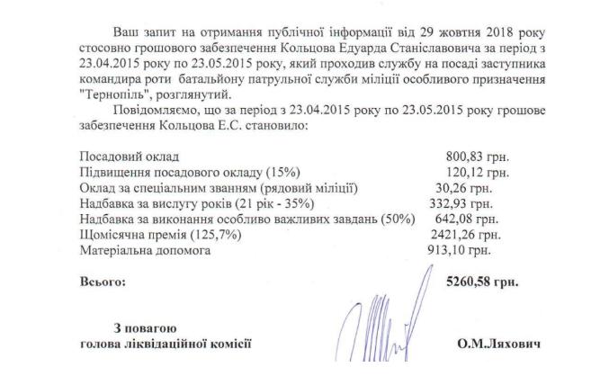Головний держвиконавець Тернопільщини – за сумісництвом головний корупціонер області