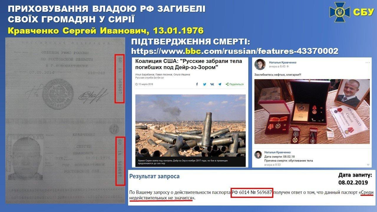 РФ скрывает гибель 57 наемников «ЧВК Вагнера» в Сирии: эти фото все доказывают