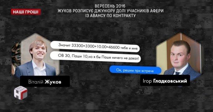 """Скандал з оточенням Порошенка: журналісти показали факт """"відкату"""" Гладковського"""