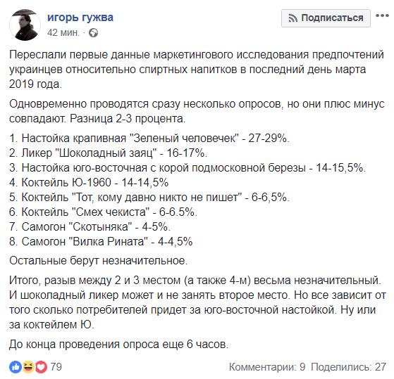 Вибори президента України-2019: результати і всі подробиці