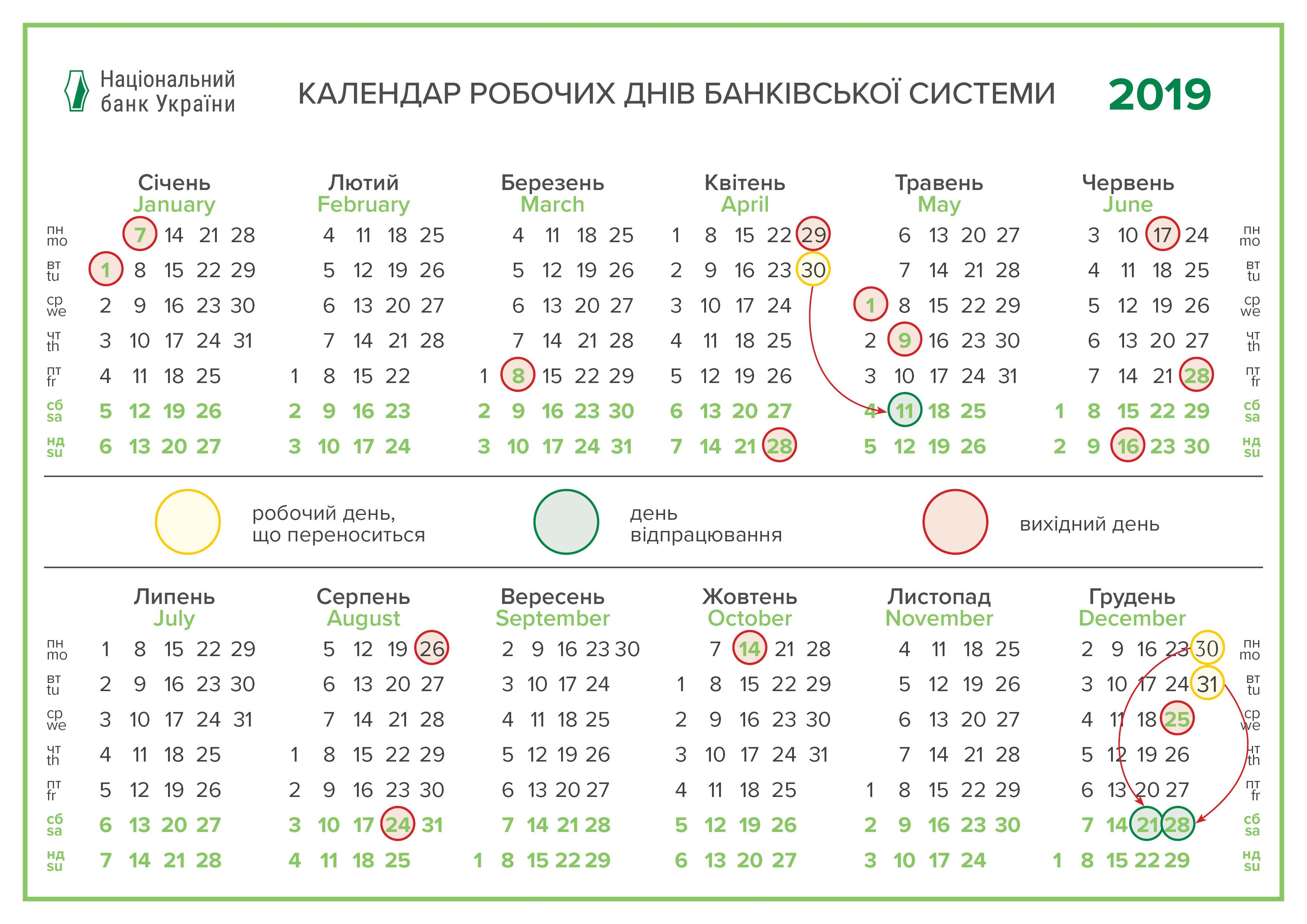На українців чекають довгі вихідні: скільки днів будемо відпочивати на Великдень і травневі
