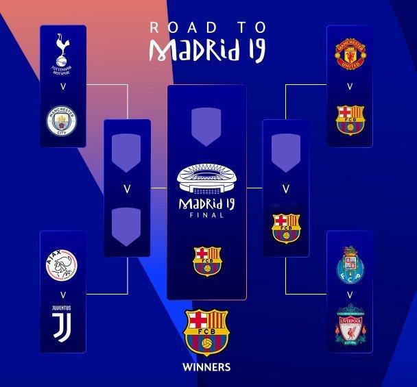 Манчестер Юнайтед – Барселона: онлайн-трансляція матчу Ліги чемпіонів