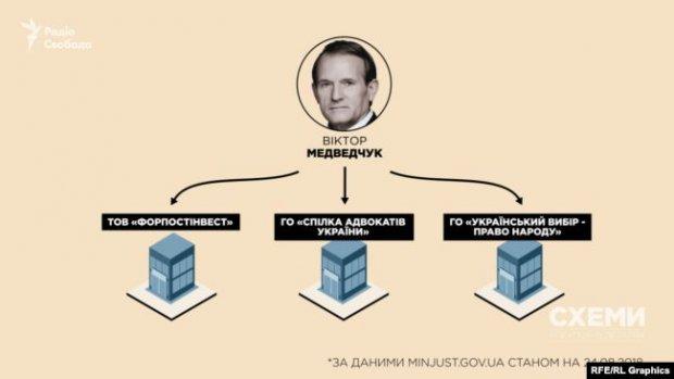 Появились фото тайных имений кума Путина