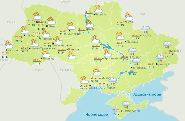 Ивана Купала-2019: какой будет погода в этот день