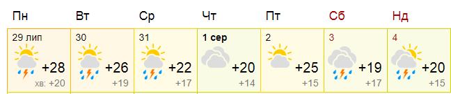 Дощі та прохолода: якою буде погода в Києві на початку серпня