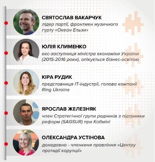 Новообрана депутатка від партії Вакарчука показала свої апартаменти