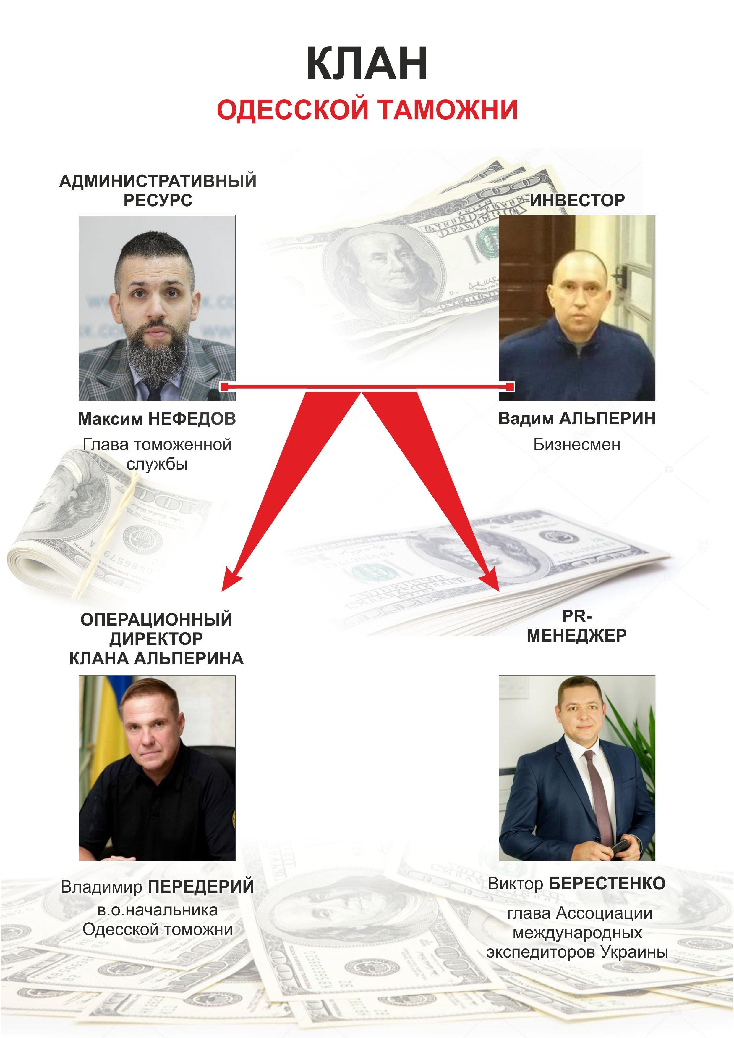 Контрабанда невикорінна: в ОЗУ Вадима Альперіна новий партнер – Максим Нефьодов