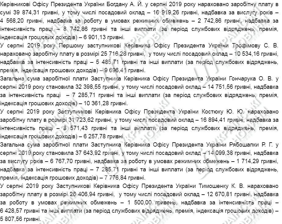 Больше чем у президента: какие зарплаты получают Богдан с заместителями
