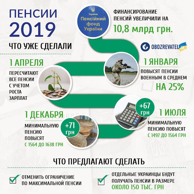 Пенсионный возраст женщин изменят: что задумала украинская власть