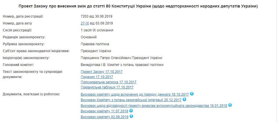 Зеленський підписав закон, який позбавляє депутатів недоторканності
