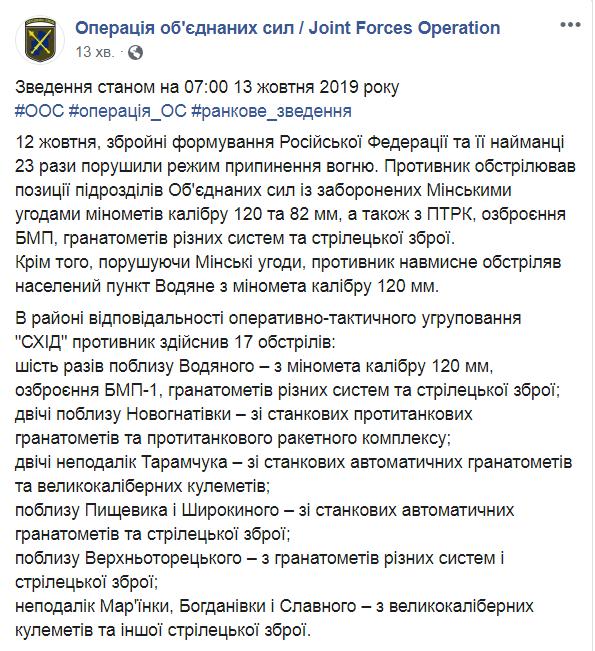 Ситуация на Донбассе: оккупанты нанесли удары по Водяном и Золотом