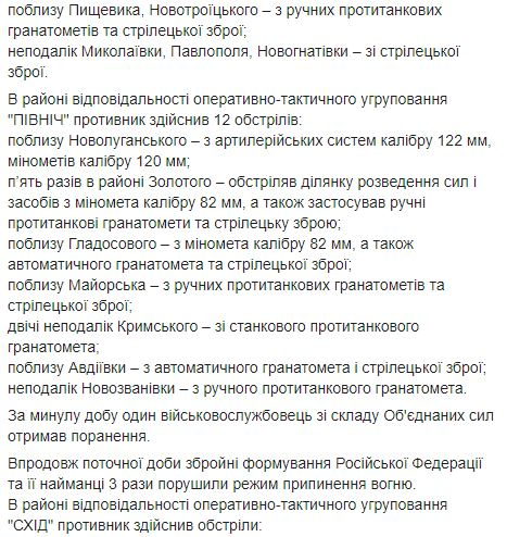 Війна на Донбасі: бойовики знову обстріляли Золоте, є поранені