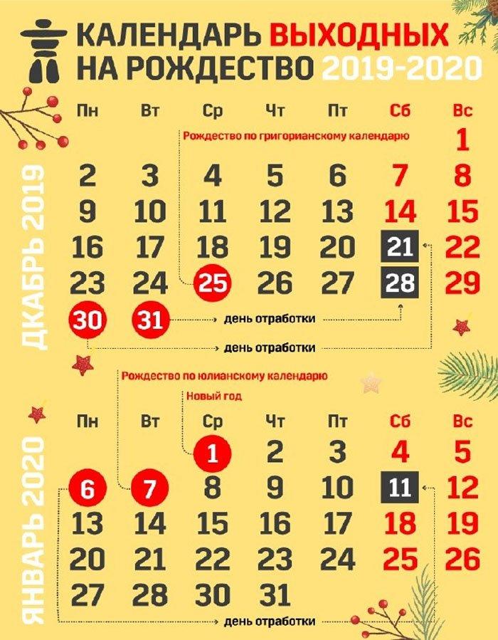Новый год-2020 и Рождество: сколько дней будут отдыхать украинцы