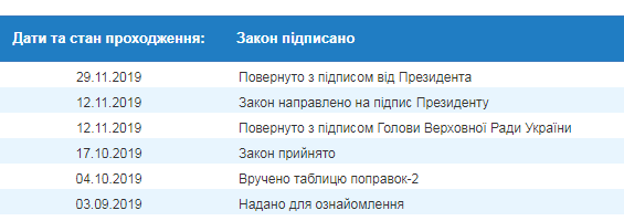 В Україні набули чинності нові військові звання: що змінилося