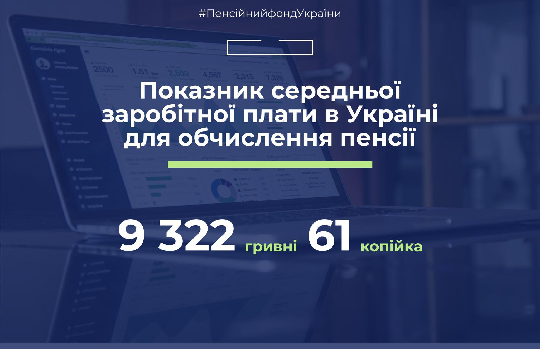 В Україні змінили показник середньої зарплати для розрахунку пенсій: подробиці