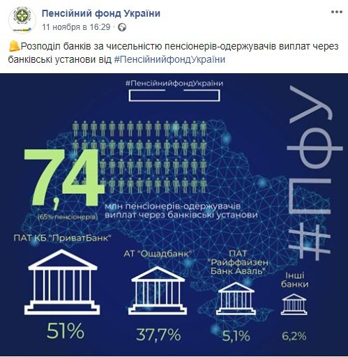 Пенсии в Украине: ПФУ раскрыл важную информацию