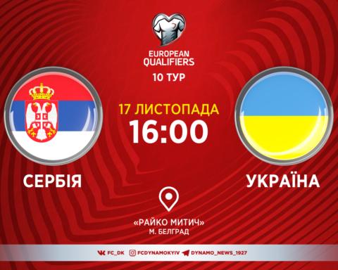 Сербия — Украина — 2:2: онлайн-трансляция матча отбора ЕВРО 2020