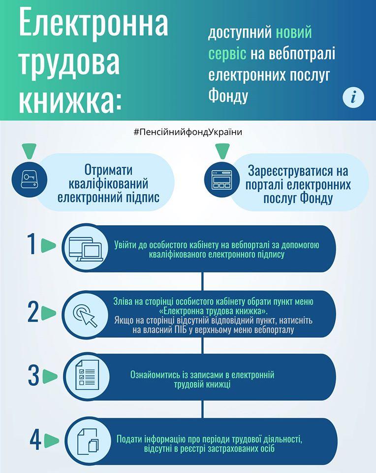 Пенсионный калькулятор: украинцам объяснили, как определить размер пенсии